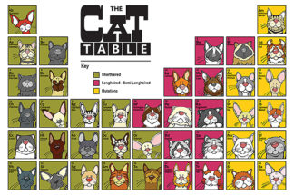 A295D - Angry Squirrel Studio - The Cat Table